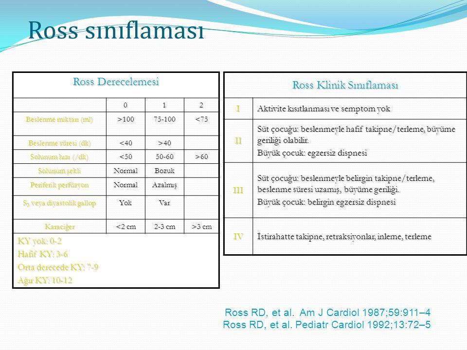 Ross sınıflaması Ross Klinik Sınıflaması Ross Derecelemesi