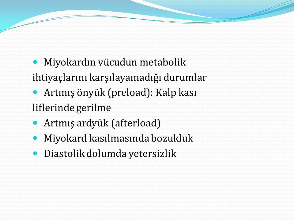 Miyokardın vücudun metabolik