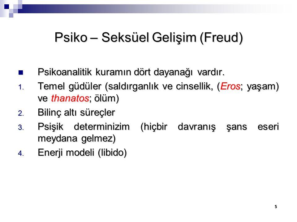 Psiko – Seksüel Gelişim (Freud)