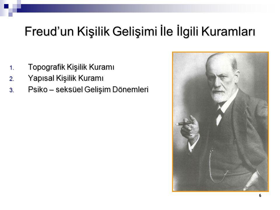 Freud'un Kişilik Gelişimi İle İlgili Kuramları