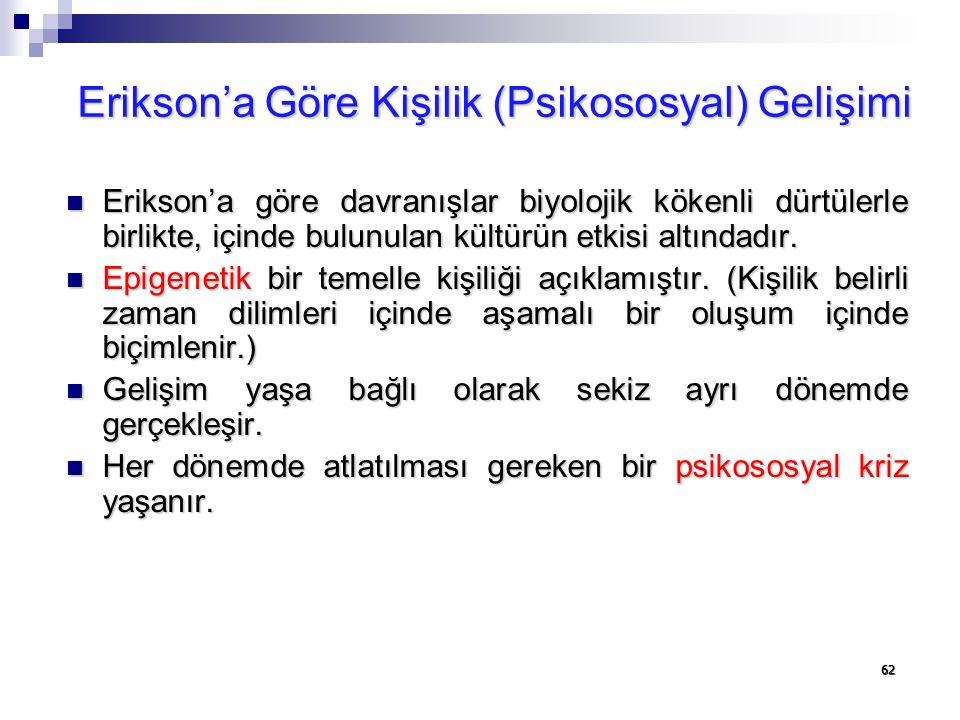 Erikson'a Göre Kişilik (Psikososyal) Gelişimi