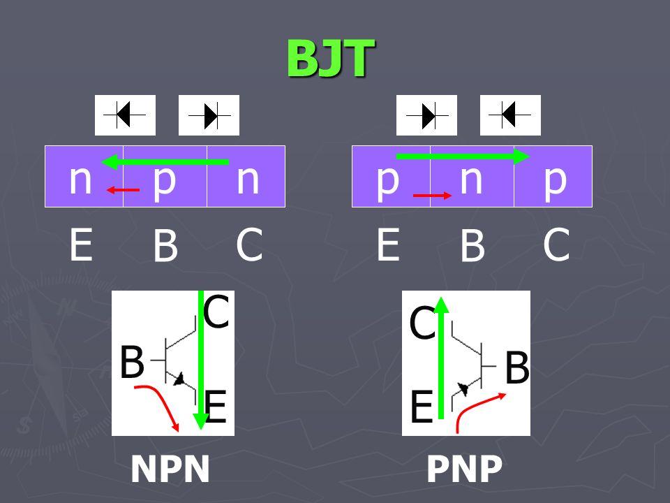 BJT n p n p n p E B C E B C C C B B E E NPN PNP