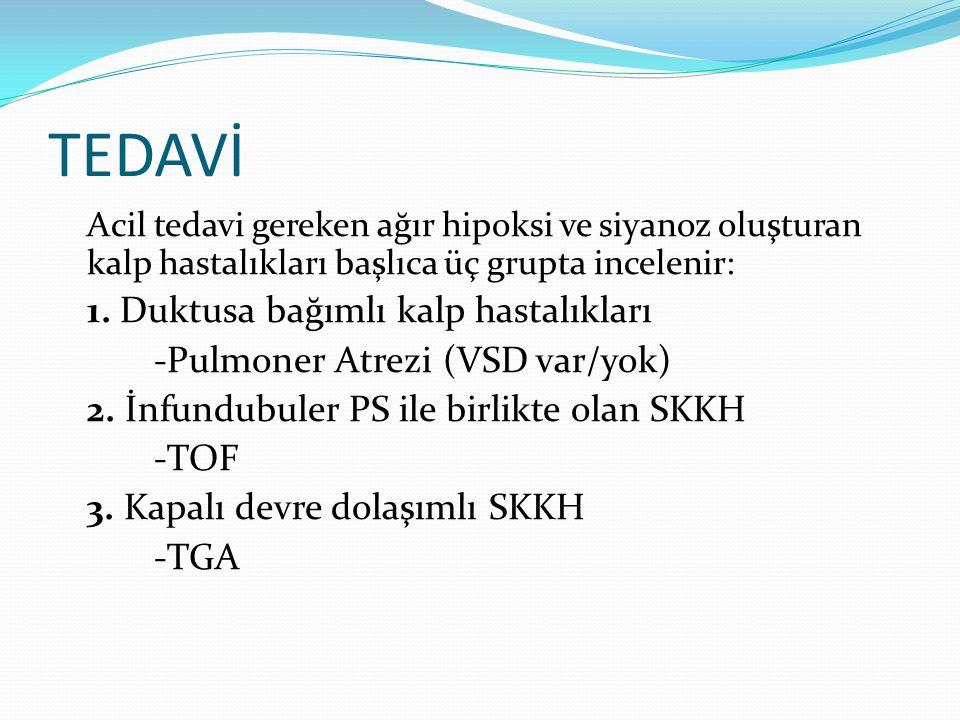 TEDAVİ -Pulmoner Atrezi (VSD var/yok)