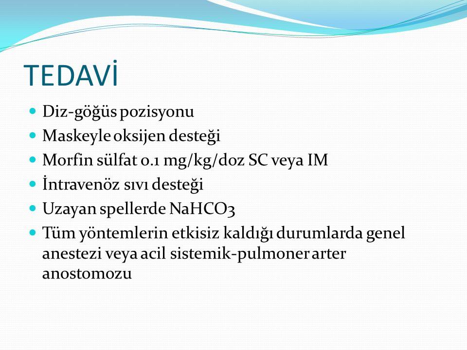 TEDAVİ Diz-göğüs pozisyonu Maskeyle oksijen desteği