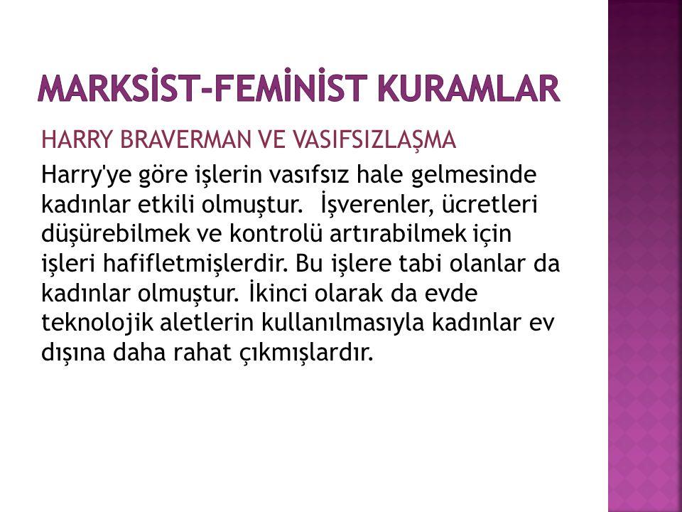 MARKSİST-FEMİNİST KURAMLAR