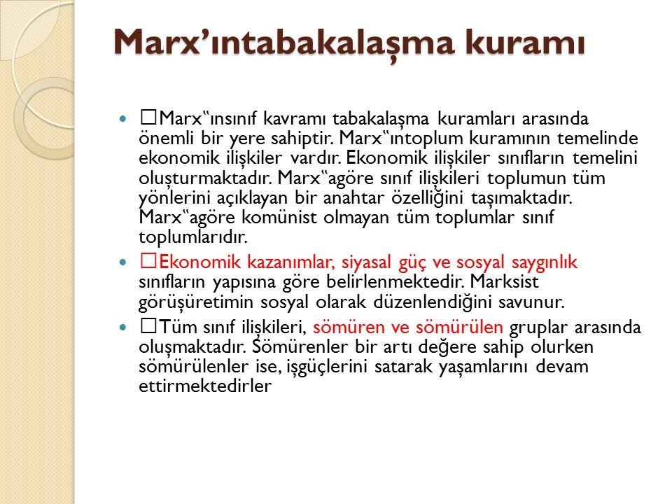 Marx'ıntabakalaşma kuramı