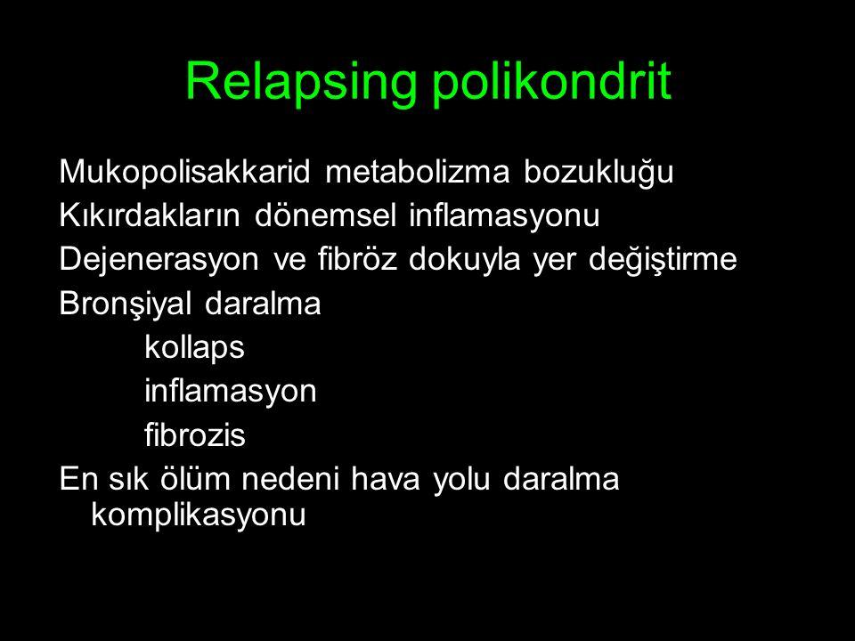 Relapsing polikondrit