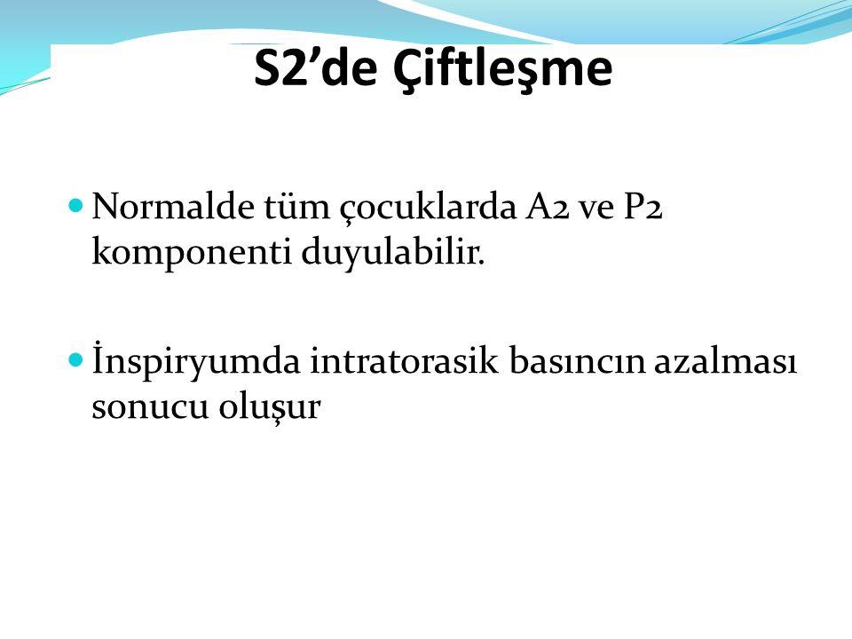 S2'de Çiftleşme Normalde tüm çocuklarda A2 ve P2 komponenti duyulabilir.