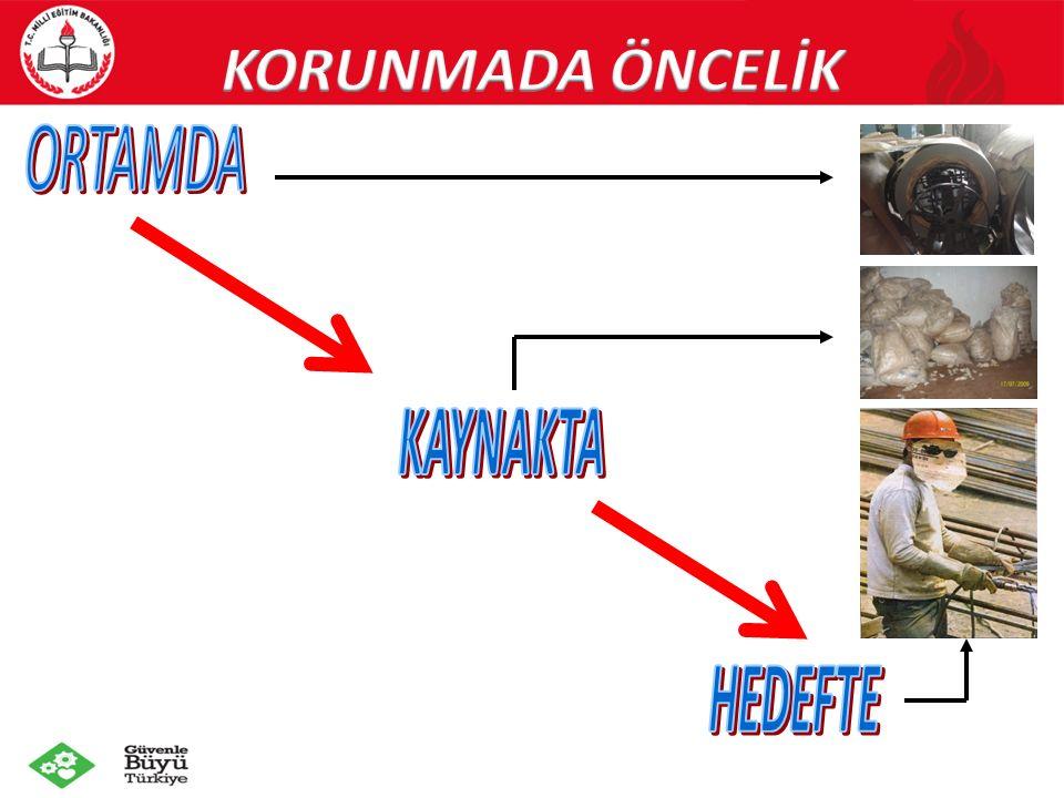 KORUNMADA ÖNCELİK ORTAMDA KAYNAKTA HEDEFTE 108 108