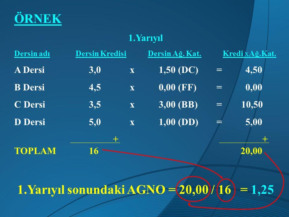1.Yarıyıl sonundaki AGNO = 20,00 / 16 = 1,25