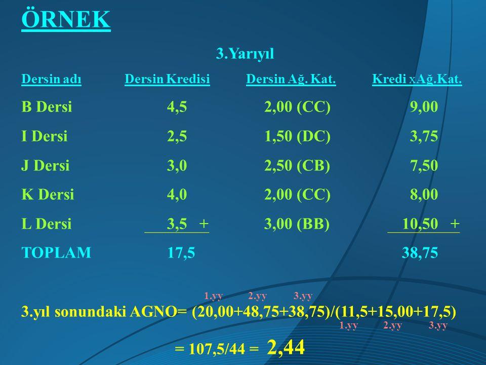 ÖRNEK 3.Yarıyıl B Dersi 4,5 2,00 (CC) 9,00 I Dersi 2,5 1,50 (DC) 3,75