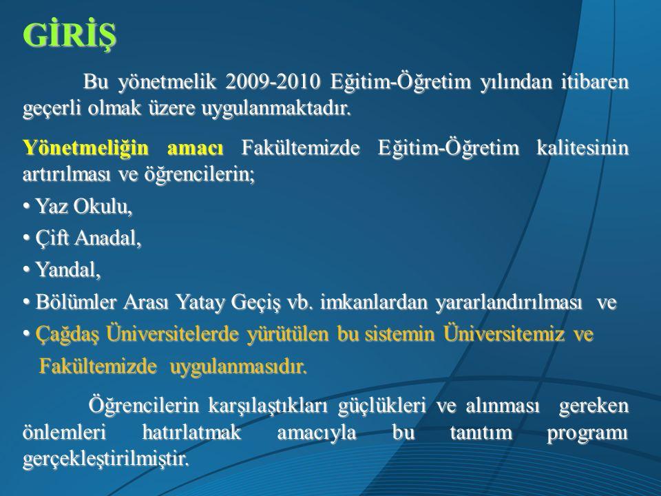 GİRİŞ Bu yönetmelik 2009-2010 Eğitim-Öğretim yılından itibaren geçerli olmak üzere uygulanmaktadır.