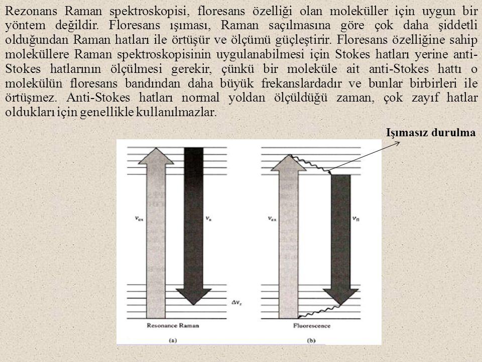 Rezonans Raman spektroskopisi, floresans özelliği olan moleküller için uygun bir yöntem değildir. Floresans ışıması, Raman saçılmasına göre çok daha şiddetli olduğundan Raman hatları ile örtüşür ve ölçümü güçleştirir. Floresans özelliğine sahip moleküllere Raman spektroskopisinin uygulanabilmesi için Stokes hatları yerine anti-Stokes hatlarının ölçülmesi gerekir, çünkü bir moleküle ait anti-Stokes hattı o molekülün floresans bandından daha büyük frekanslardadır ve bunlar birbirleri ile örtüşmez. Anti-Stokes hatları normal yoldan ölçüldüğü zaman, çok zayıf hatlar oldukları için genellikle kullanılmazlar.