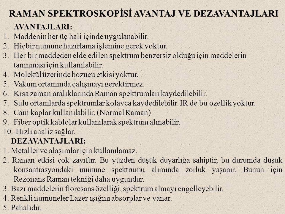 RAMAN SPEKTROSKOPİSİ AVANTAJ VE DEZAVANTAJLARI