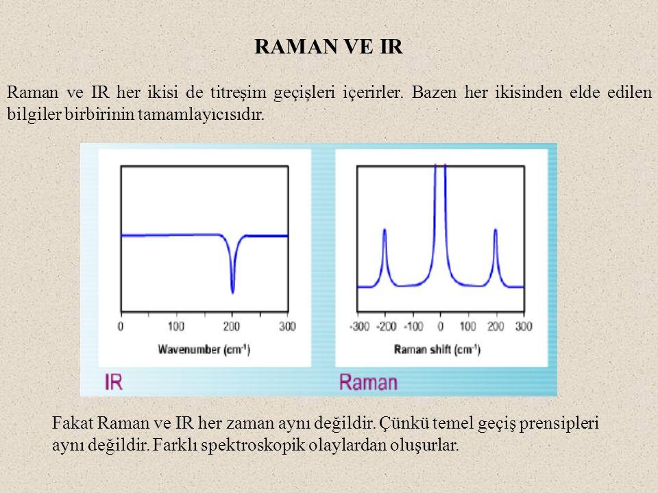 RAMAN VE IR Raman ve IR her ikisi de titreşim geçişleri içerirler. Bazen her ikisinden elde edilen bilgiler birbirinin tamamlayıcısıdır.