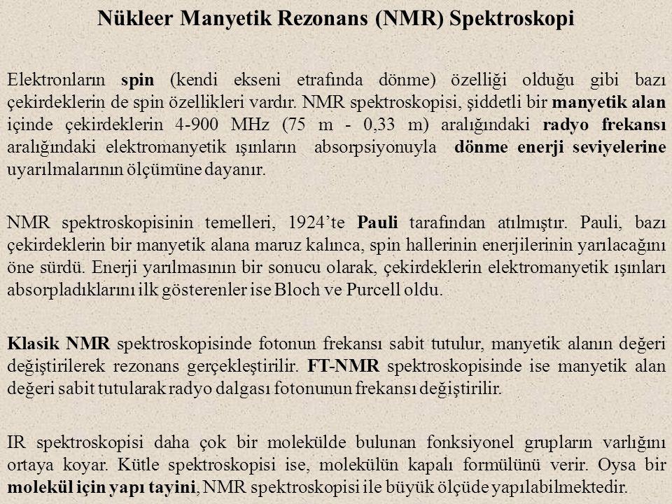Nükleer Manyetik Rezonans (NMR) Spektroskopi