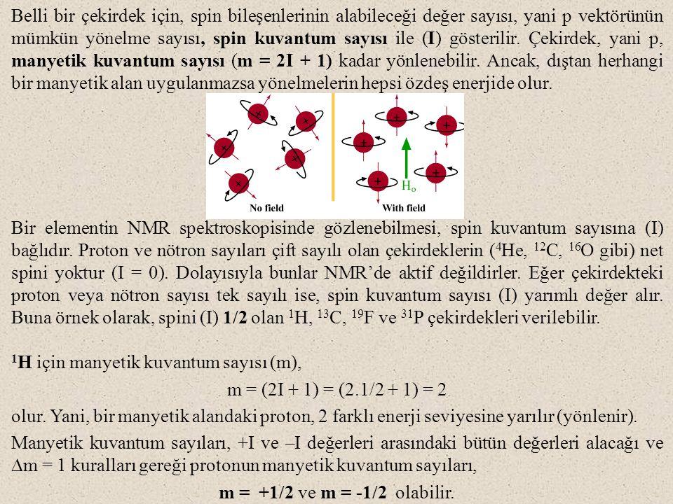 Belli bir çekirdek için, spin bileşenlerinin alabileceği değer sayısı, yani p vektörünün mümkün yönelme sayısı, spin kuvantum sayısı ile (I) gösterilir. Çekirdek, yani p, manyetik kuvantum sayısı (m = 2I + 1) kadar yönlenebilir. Ancak, dıştan herhangi bir manyetik alan uygulanmazsa yönelmelerin hepsi özdeş enerjide olur.