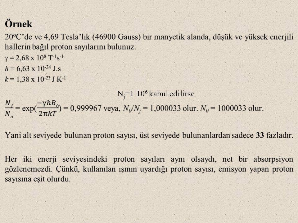 Nj=1.106 kabul edilirse,