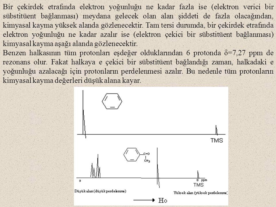Bir çekirdek etrafında elektron yoğunluğu ne kadar fazla ise (elektron verici bir sübstitüent bağlanması) meydana gelecek olan alan şiddeti de fazla olacağından, kimyasal kayma yüksek alanda gözlenecektir. Tam tersi durumda, bir çekirdek etrafında elektron yoğunluğu ne kadar azalır ise (elektron çekici bir sübstitüent bağlanması) kimyasal kayma aşağı alanda gözlenecektir.