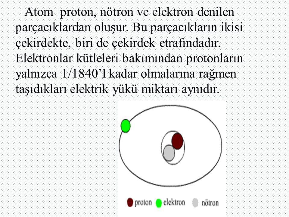 Atom proton, nötron ve elektron denilen parçacıklardan oluşur