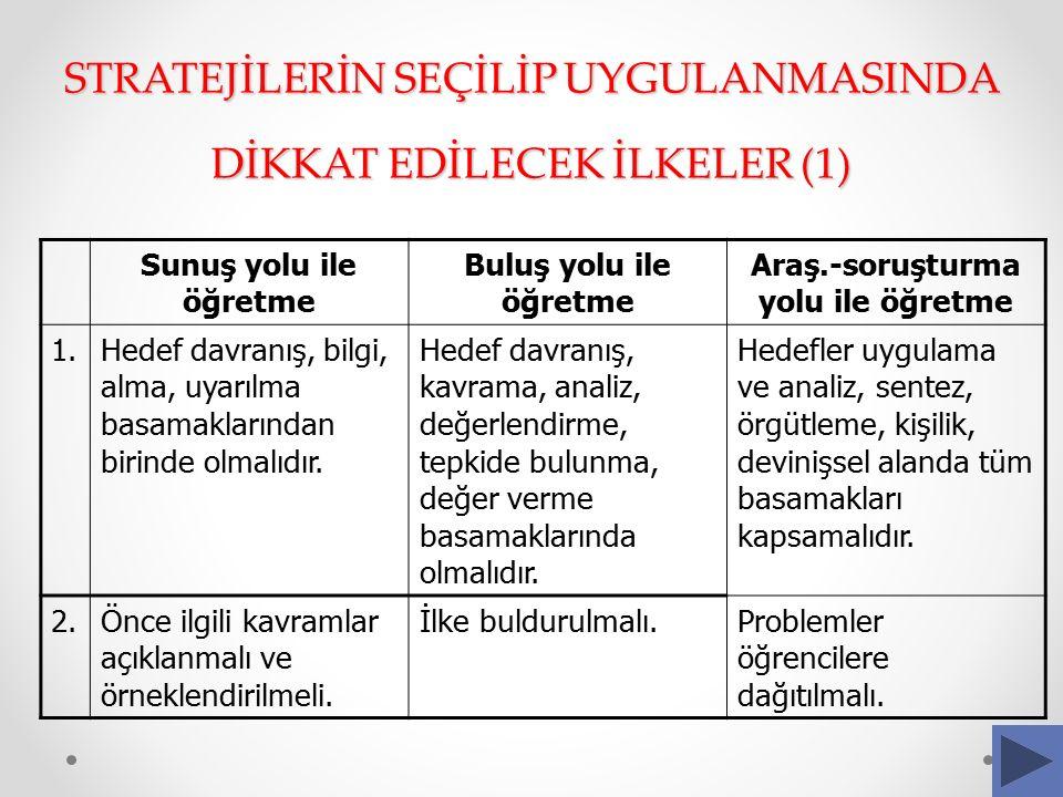 STRATEJİLERİN SEÇİLİP UYGULANMASINDA DİKKAT EDİLECEK İLKELER (1)