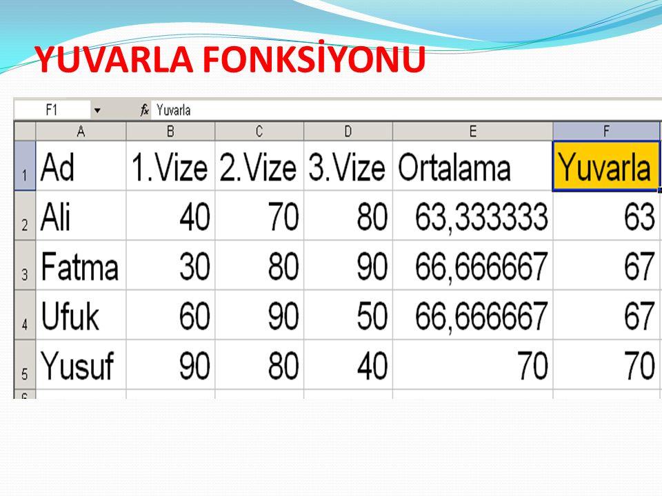 YUVARLA FONKSİYONU