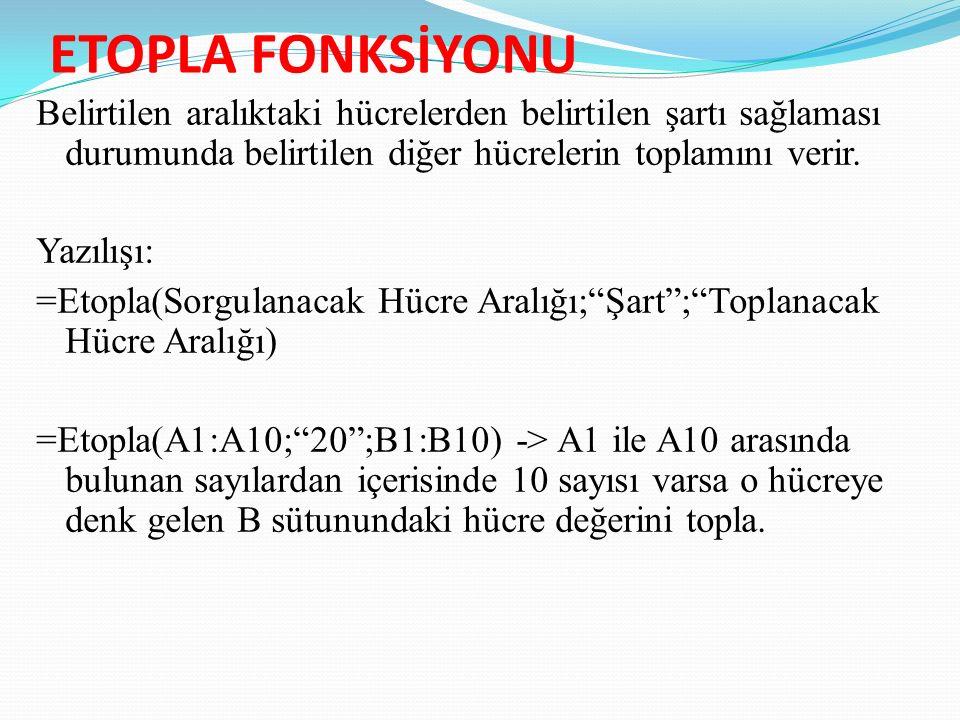 ETOPLA FONKSİYONU