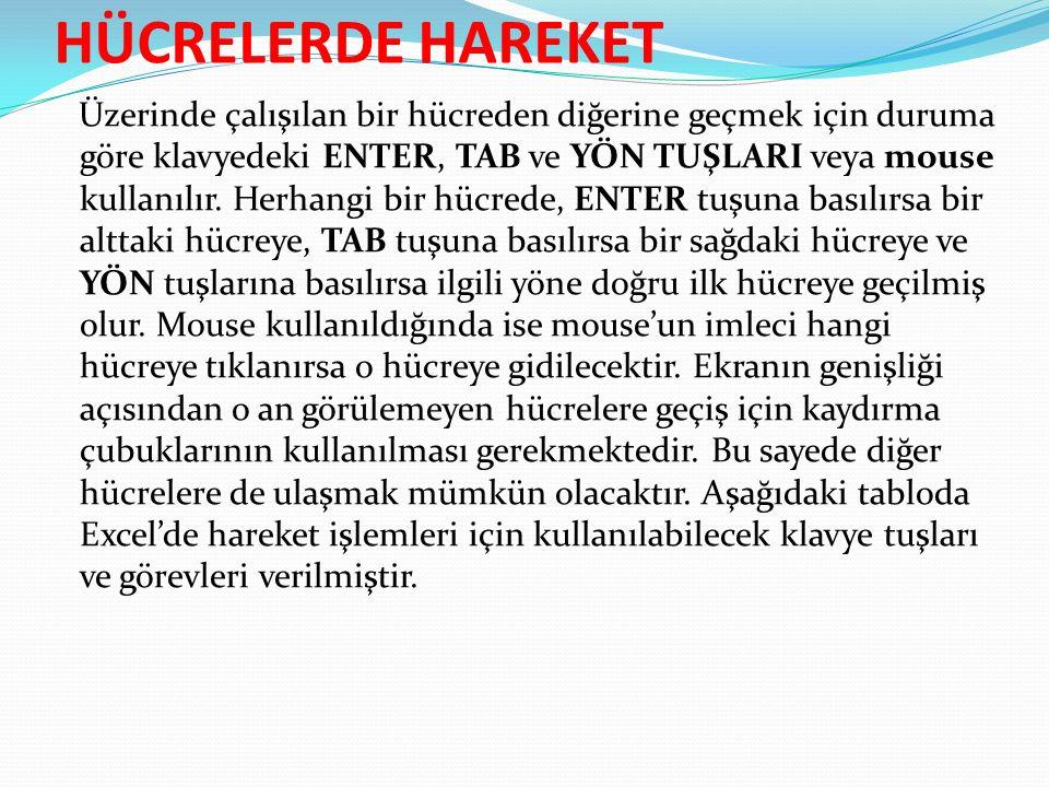 HÜCRELERDE HAREKET