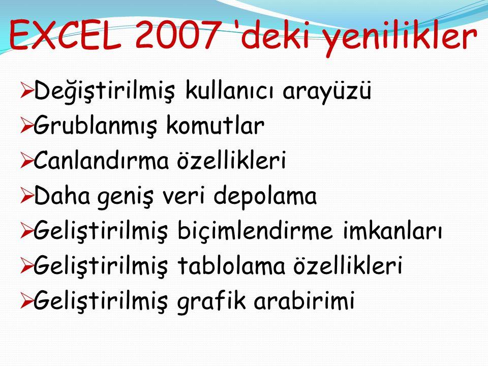 EXCEL 2007 'deki yenilikler