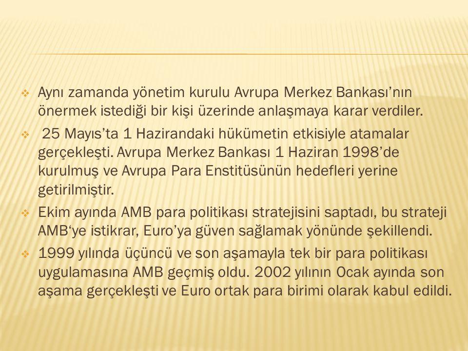 Aynı zamanda yönetim kurulu Avrupa Merkez Bankası'nın önermek istediği bir kişi üzerinde anlaşmaya karar verdiler.