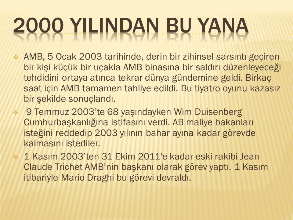 2000 yilindan bu yana
