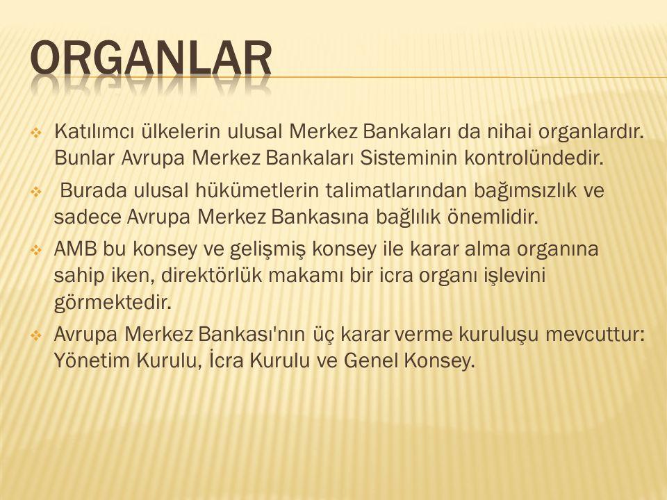 ORGANLAR Katılımcı ülkelerin ulusal Merkez Bankaları da nihai organlardır. Bunlar Avrupa Merkez Bankaları Sisteminin kontrolündedir.