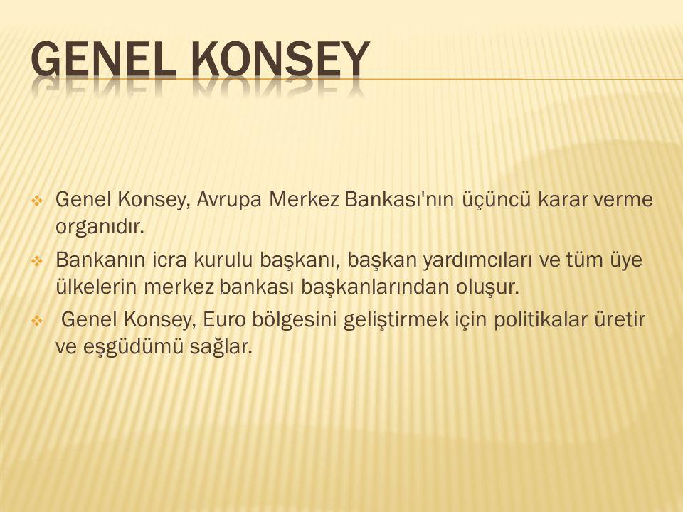 GENEL KONSEY Genel Konsey, Avrupa Merkez Bankası nın üçüncü karar verme organıdır.