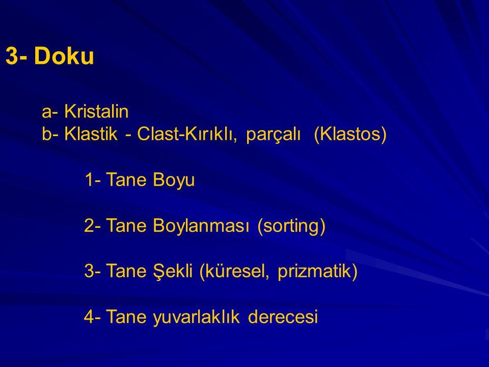 3- Doku a- Kristalin b- Klastik - Clast-Kırıklı, parçalı (Klastos)