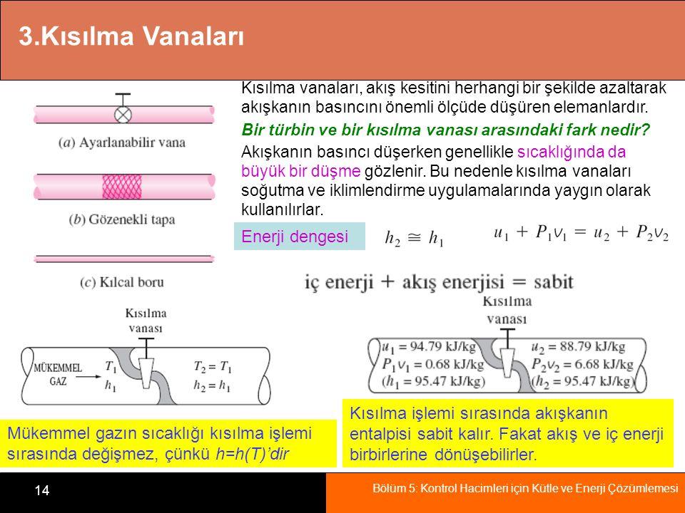 3.Kısılma Vanaları Enerji dengesi