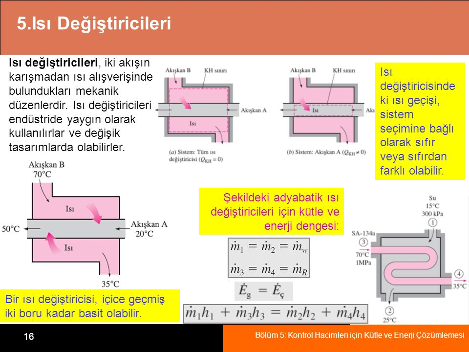5.Isı Değiştiricileri Isı değiştiricileri, iki akışın karışmadan ısı alışverişinde.
