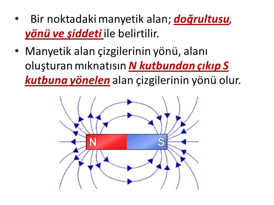 Bir noktadaki manyetik alan; doğrultusu, yönü ve şiddeti ile belirtilir.