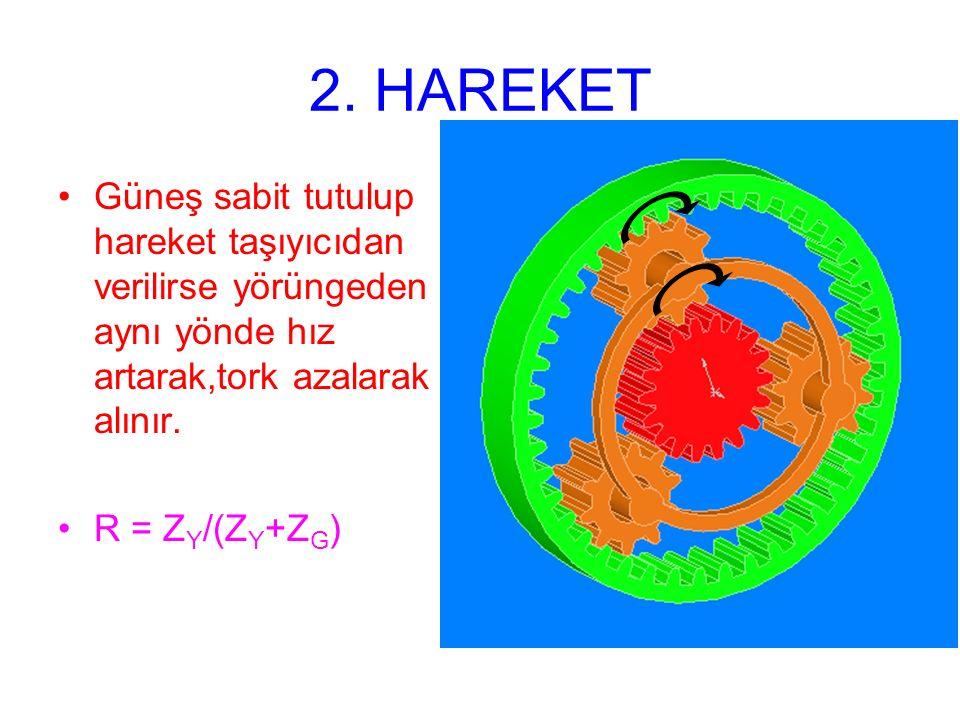 2. HAREKET Güneş sabit tutulup hareket taşıyıcıdan verilirse yörüngeden aynı yönde hız artarak,tork azalarak alınır.