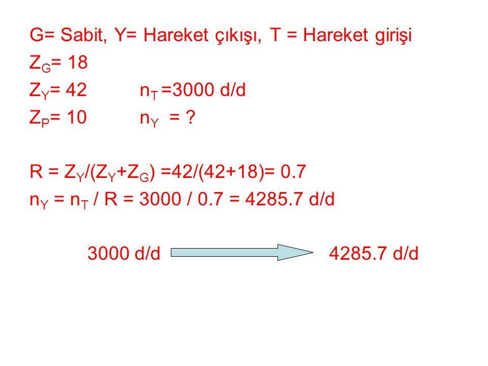 G= Sabit, Y= Hareket çıkışı, T = Hareket girişi