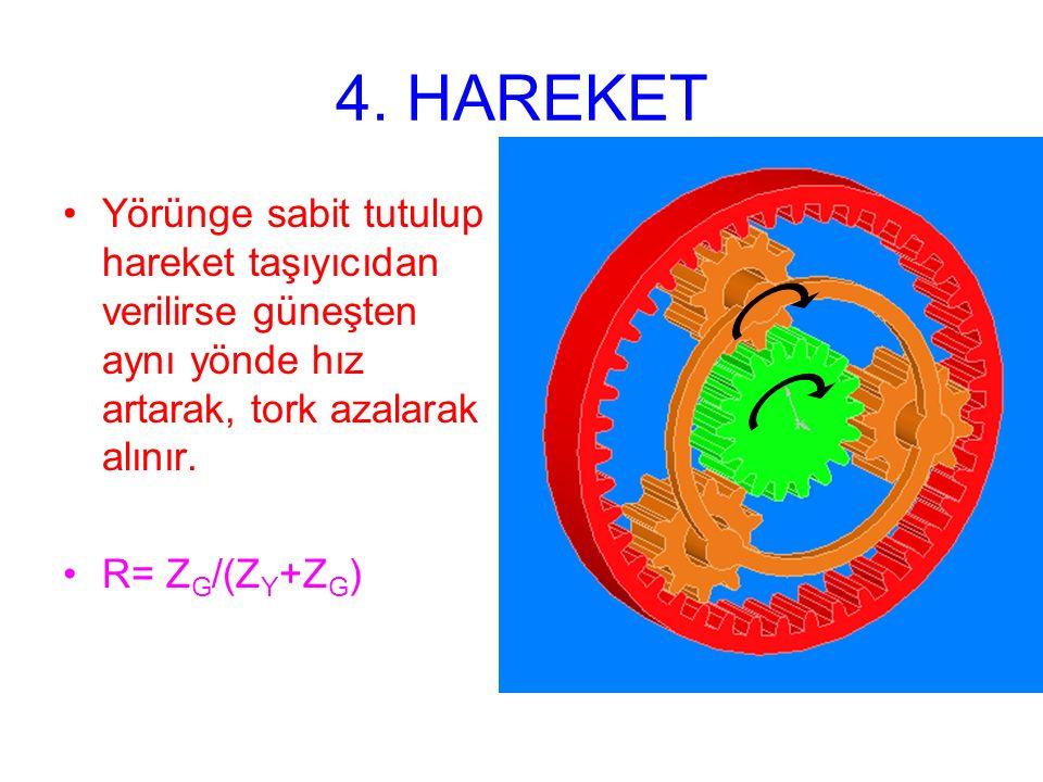 4. HAREKET Yörünge sabit tutulup hareket taşıyıcıdan verilirse güneşten aynı yönde hız artarak, tork azalarak alınır.