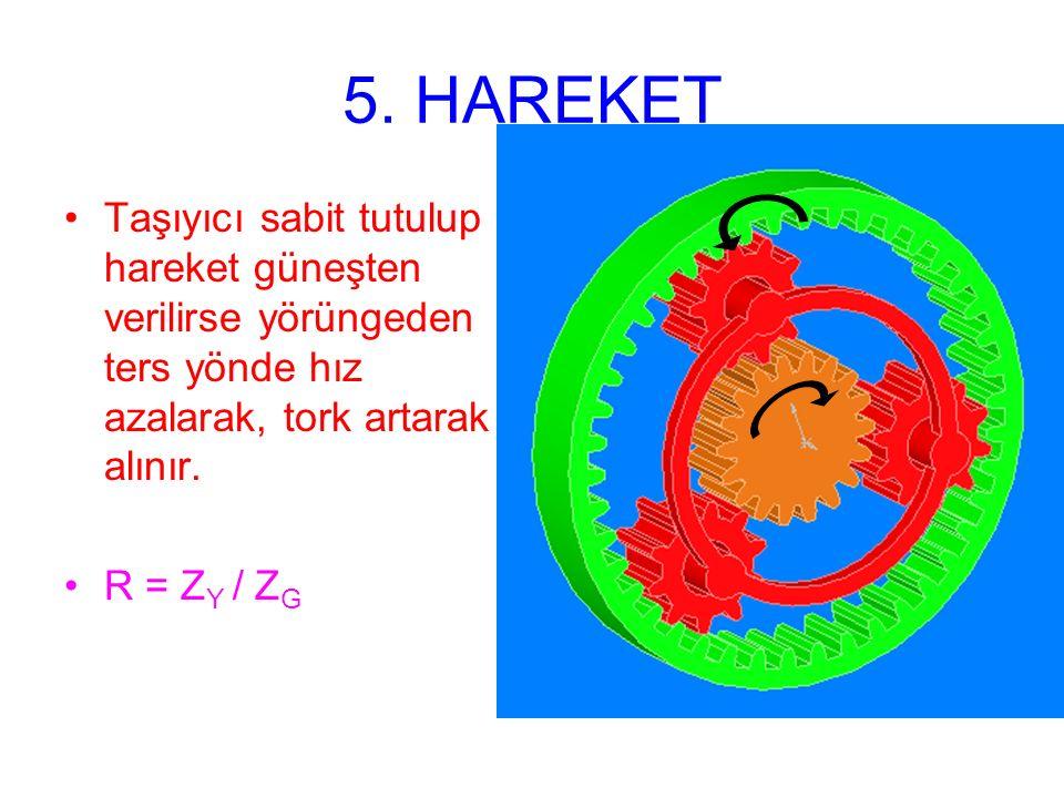 5. HAREKET Taşıyıcı sabit tutulup hareket güneşten verilirse yörüngeden ters yönde hız azalarak, tork artarak alınır.