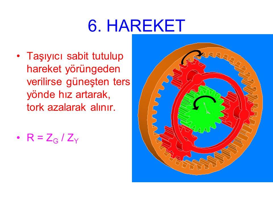 6. HAREKET Taşıyıcı sabit tutulup hareket yörüngeden verilirse güneşten ters yönde hız artarak, tork azalarak alınır.
