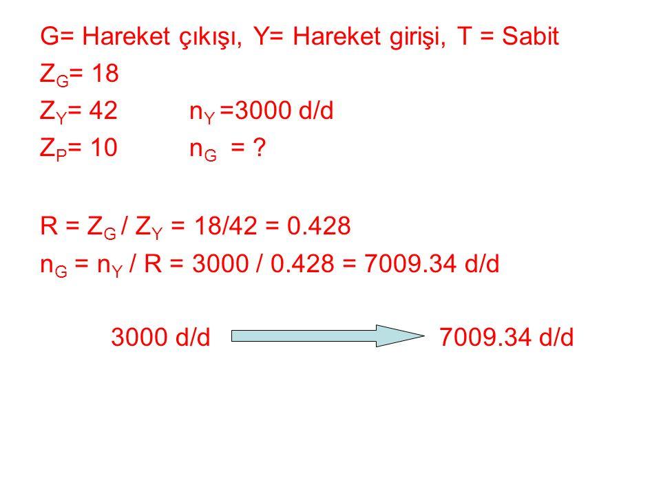 G= Hareket çıkışı, Y= Hareket girişi, T = Sabit