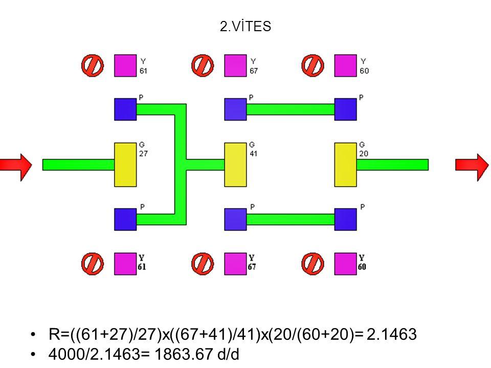 R=((61+27)/27)x((67+41)/41)x(20/(60+20)= 2.1463
