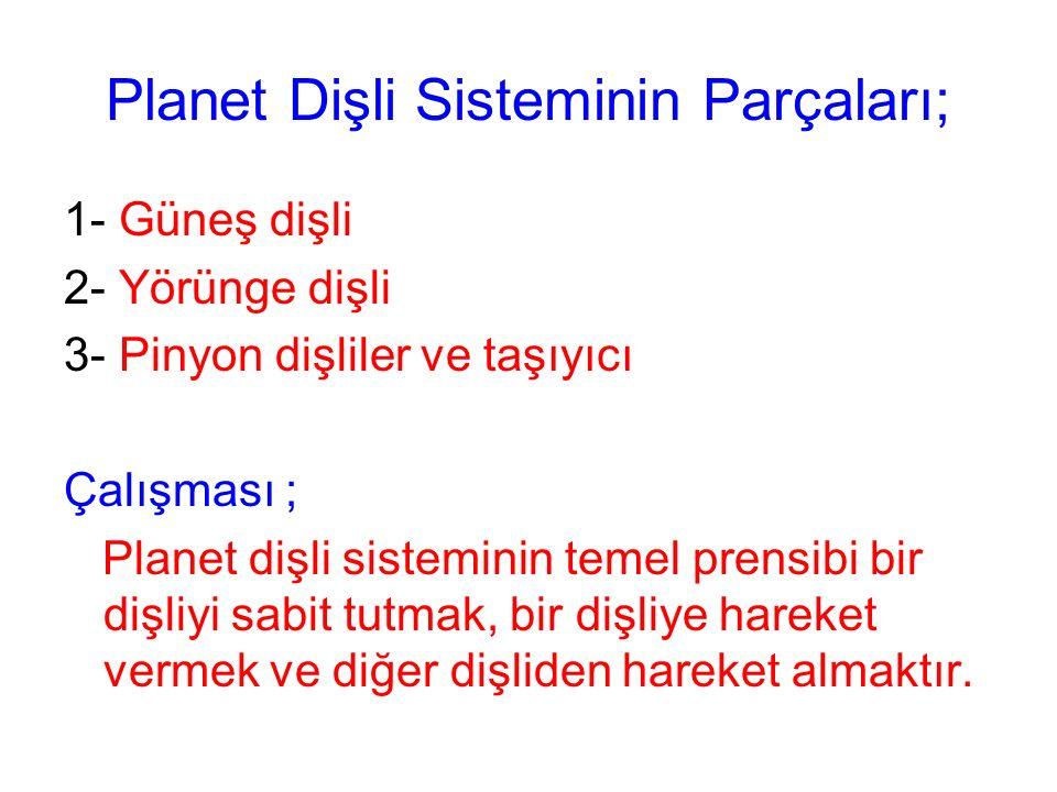 Planet Dişli Sisteminin Parçaları;