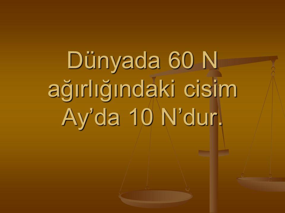Dünyada 60 N ağırlığındaki cisim Ay'da 10 N'dur.