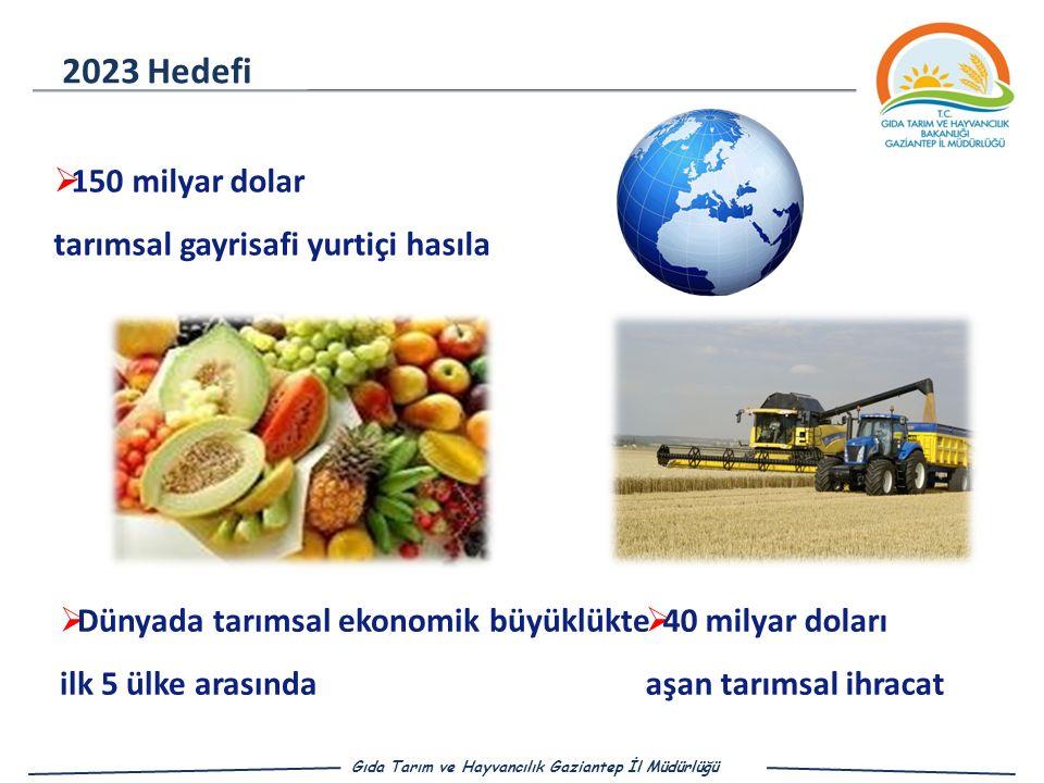 2023 Hedefi 150 milyar dolar tarımsal gayrisafi yurtiçi hasıla
