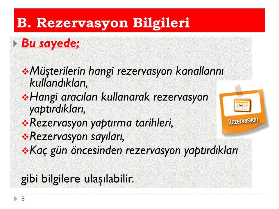 B. Rezervasyon Bilgileri