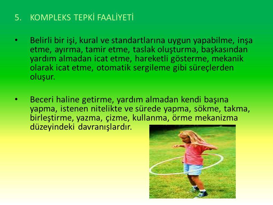 KOMPLEKS TEPKİ FAALİYETİ