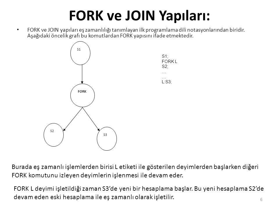 FORK ve JOIN Yapıları: